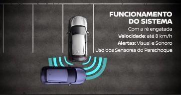 Por dentro das tecnologias do Novo Nissan LEAF: Alerta de Tráfego Cruzado Traseiro e a Visão 360° Inteligente