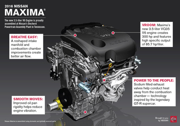 All-new Nissan Maxima engine named to